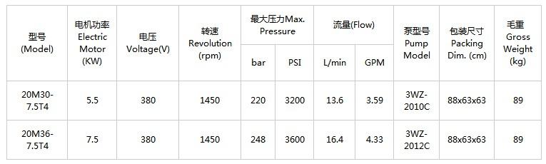 250公斤.JPG